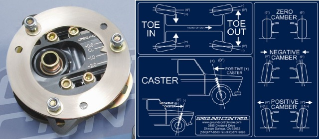 gc-camber-plate