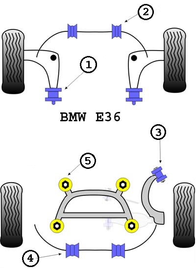 powerflex-e36-diagram-1